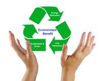 Environment Benefit Stock Photos