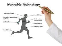 Wearable Sensory Technology for Human Use. Woman presenting Wearable Sensory Technology for Human Use Stock Photos