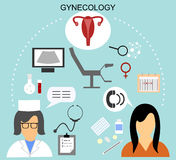 The woman on reception at the gynecologist and medical icons Stock Photos