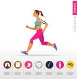 Woman running, jogging - infographic Stock Image