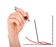 Woman's hand drawing graph Royalty Free Stock Photos
