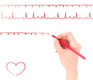 Woman's hand holding a red pencil and drawing a heart cardiogram Stock Photos