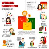 Woman shopping infographic Royalty Free Stock Images