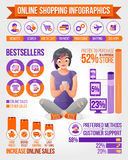 Woman shopping online via smartphone. Infographics vector set with icons. Cute young woman shopping online via smartphone. Infographics vector set with icons Royalty Free Stock Photos