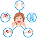 Woman showing how to floss. Illustration Royalty Free Stock Photo