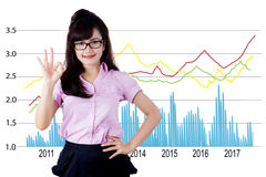 Woman showing ok sign with business growth Stock Photos