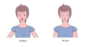 Woman shown in stress and relaxed states. Illustration of middle aged woman shown in stress and relaxed states vector illustration