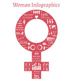 Woman sign infographics Stock Images