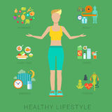 Woman slim lifestyle vector flat infographic: health and fitness. Flat slim healthy lifestyle vector infographics concept. Thin female woman human figure front Royalty Free Stock Images