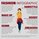 Woman in sports clothes fashion infographic Stock Image
