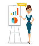 Woman stands near flipchart with chart, diagram. Statistics. Business character. Royalty Free Stock Images