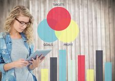 Woman with tablet against colourful graphs and blurry wood panel. Digital composite of Woman with tablet against colourful graphs and blurry wood panel Royalty Free Stock Image