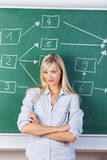 Woman teaching with arms crossed Royalty Free Stock Images
