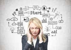 Woman thinking hard about startup stock images