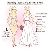 Woman in underwear and A-Line wedding dress. Infographic of A-Line or Princess wedding dress that fits for female body shape types. Illustration of woman in Stock Photo