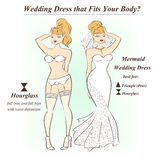 Woman in underwear and Mermaid wedding dress. Infographic of Mermaid wedding dress that fits for female body shape types. Illustration of woman in underwear and Royalty Free Stock Photo