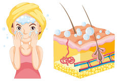 Woman washing face with soap. Illustration Royalty Free Stock Images