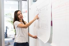 Woman Wearing White Shirt Standing Beside White Board While Pointing on White Paper royalty free stock photography