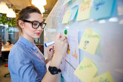 Woman writing business plan on whiteboard. Young woman writing business plan on whiteboard in office Stock Photos