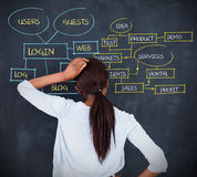 Woman writing a flowchart about login terms Royalty Free Stock Image