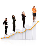 Women on a business chart Stock Photography