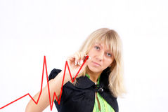 Women Chart Royalty Free Stock Photos