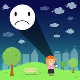 Women through the emotional sad resonance  on smart phone  Stock Images