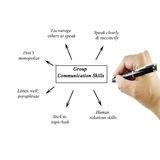 Women hand writing element of group communication skill for busi Royalty Free Stock Photos