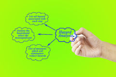 Women hand writing tree step of Hazard analysis concept for use in manufacturing. (Training and presentation stock images