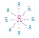 Women leader network Stock Image