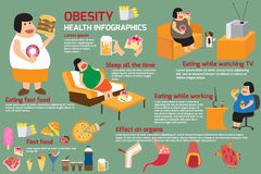 Women obesity infographics. women activity with junk food. vecto Royalty Free Stock Photos