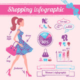 Women's shopping infographic. Sings and symbols Stock Photography