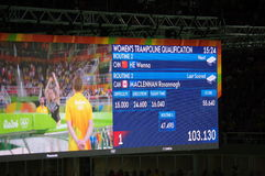Women's trampoline qualification at Rio2016. Screen showing current standings after routine 2 qualification round in Rio2016 women trampoline gymnastics with Stock Photography