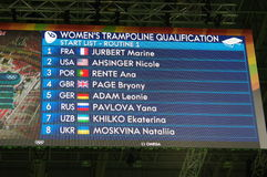 Women's trampoline qualification at Rio2016. Screen showing starting list for qualification of Rio2016 women trampoline gymnastics Stock Photos