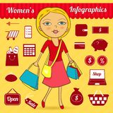 Women's vector infographic set Stock Photography