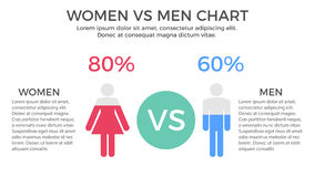 Women vs Men Chart Infographic Element. Business Vector Illustration in Flat Design Style for Presentation, Booklet, Website, Presentation etc. Isolated on Royalty Free Stock Photo