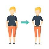 Women weight loss success. Royalty Free Stock Photo