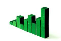 Wooden blocks graph Stock Photography