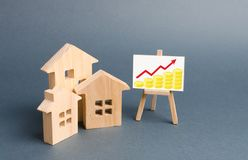 Wooden Figures Of Houses And A Poster With Golden Coins. The Concept Of Real Estate Value Growth. Increase Liquidity Royalty Free Stock Photography