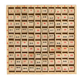 Wooden multiplication table Royalty Free Stock Image