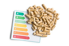 Wooden pellets and energy efficiency levels. On white background Royalty Free Stock Images