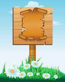 Wooden sign boards Stock Images