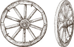 Wooden wheel Stock Image