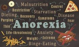 Woorden van Anorexia nervosa's in klassieke Tekeningsstijl stock illustratie
