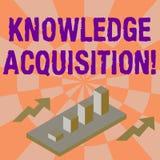 Word écrivant l'acquisition de connaissance des textes Concept d'affaires pour le processus d'extraire la connaissance à partir illustration stock