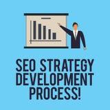 Word écrivant le texte Seo Strategy Development Process Concept d'affaires pour l'optimisation de moteur de recherche développer  illustration stock