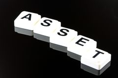The Word Asset - A Term Used For Business in Finance and Stock Market Trading Stock Image