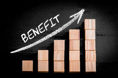 Word Benefit on ascending arrow above bar graph Royalty Free Stock Photo