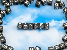 The word Cancer royalty free stock photography