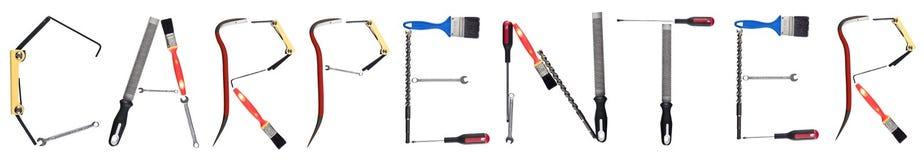 Ryobi Miter Saw Laser Adjustment Disorder Carpenter Tools